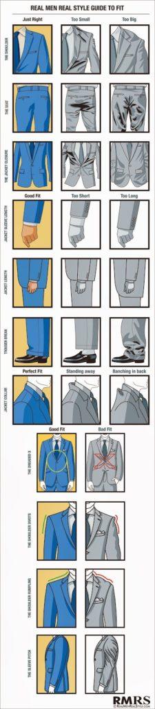 syle guide shoulder pants length