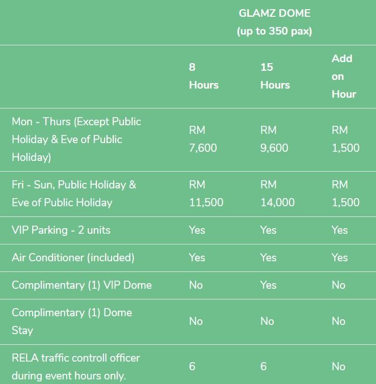 glamz dome genting rental rates 2020 wedding